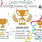 Una partida internacional de ajedrez on-line