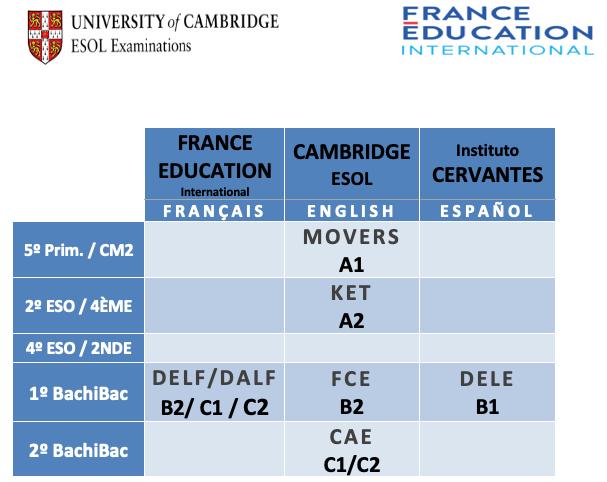 lycee-français-gran-canaria-certificaciones
